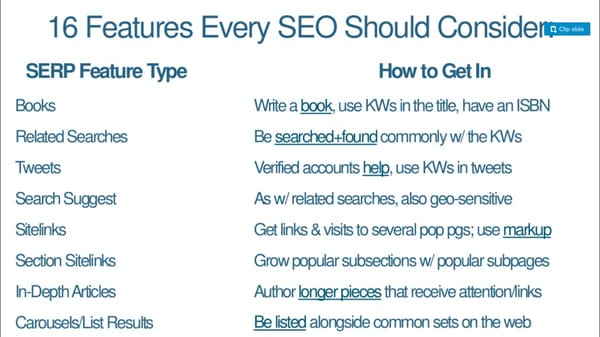16 SERP Features For SEO Opportunities